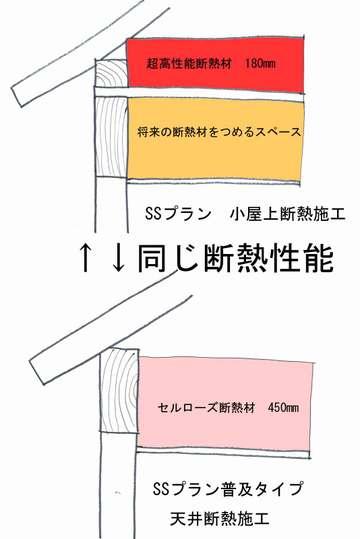 C111cf_00001