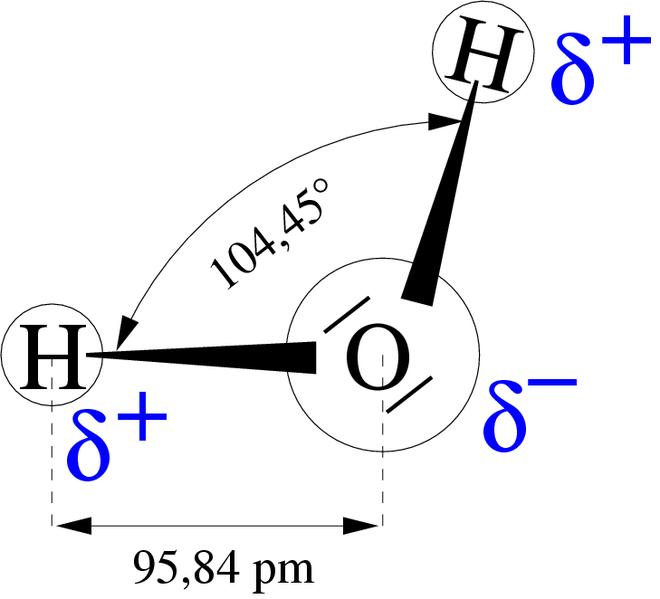 660pxwatermolecule