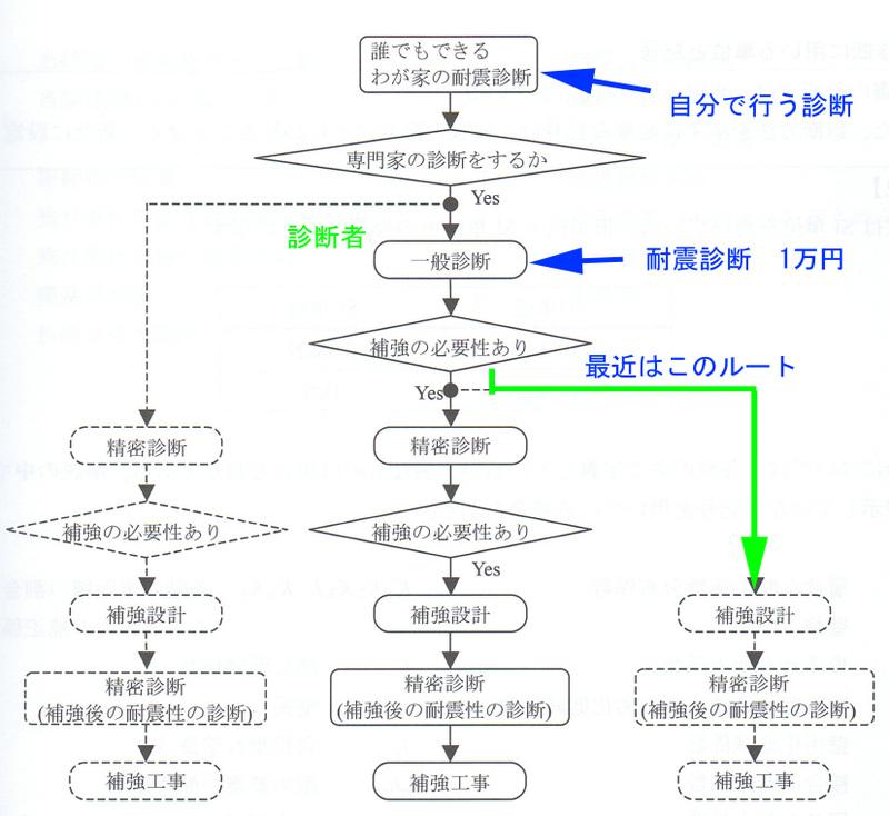 Cci20101116_00000