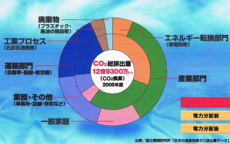 Ccf20110612_00000