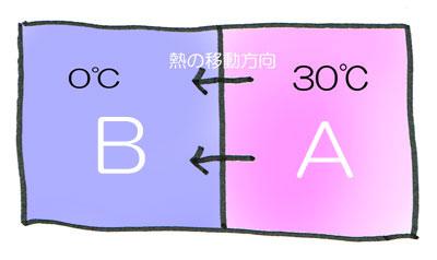 Cci20130908