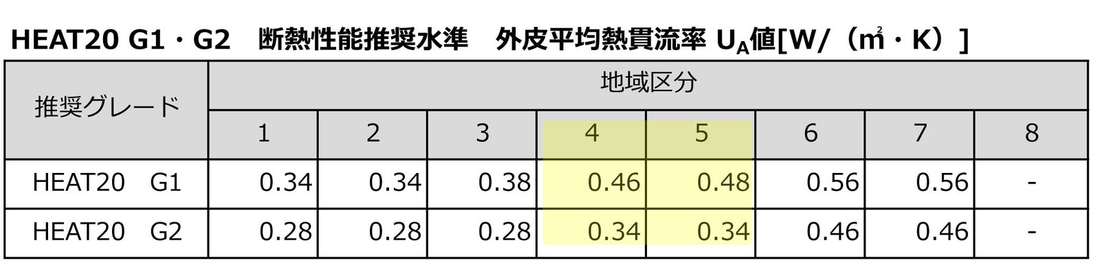 Heat20_g1g2_grade_20151204